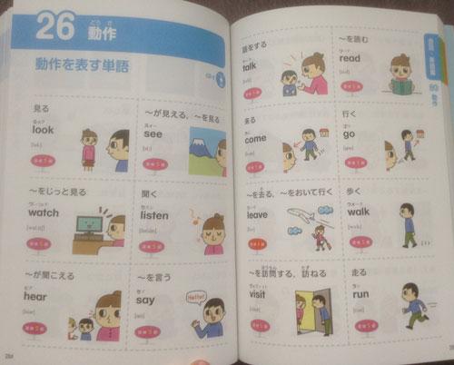 旺文社「小学校総合的研究わかる英語 」