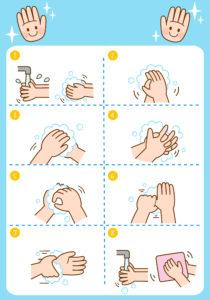 手の洗い方(文字なし)jpg