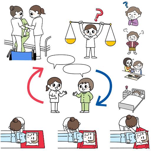 日本看護協会出版会「エンド・オブ・ライフ期における皮膚障害のケア」